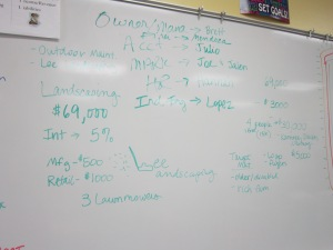 Business plan by high school students at Pine Tree High School during UT Tyler recruiting trip.