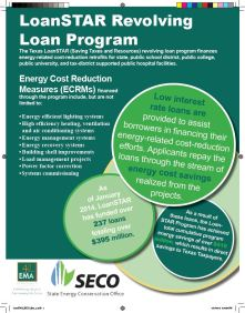 LoanSTAR Revolving Loan Program, EMA/SECO partnership, Illustrator, 2014, 3 green circles in corner of flyer outline important information about Texas LoanSTAR program for energy cost reduction