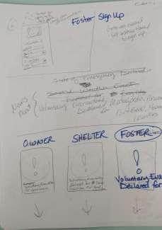 UX Design Fall 2017 Paper Prototype 3