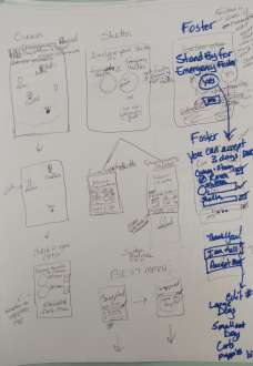 UX Design Fall 2017 Paper Prototype 4