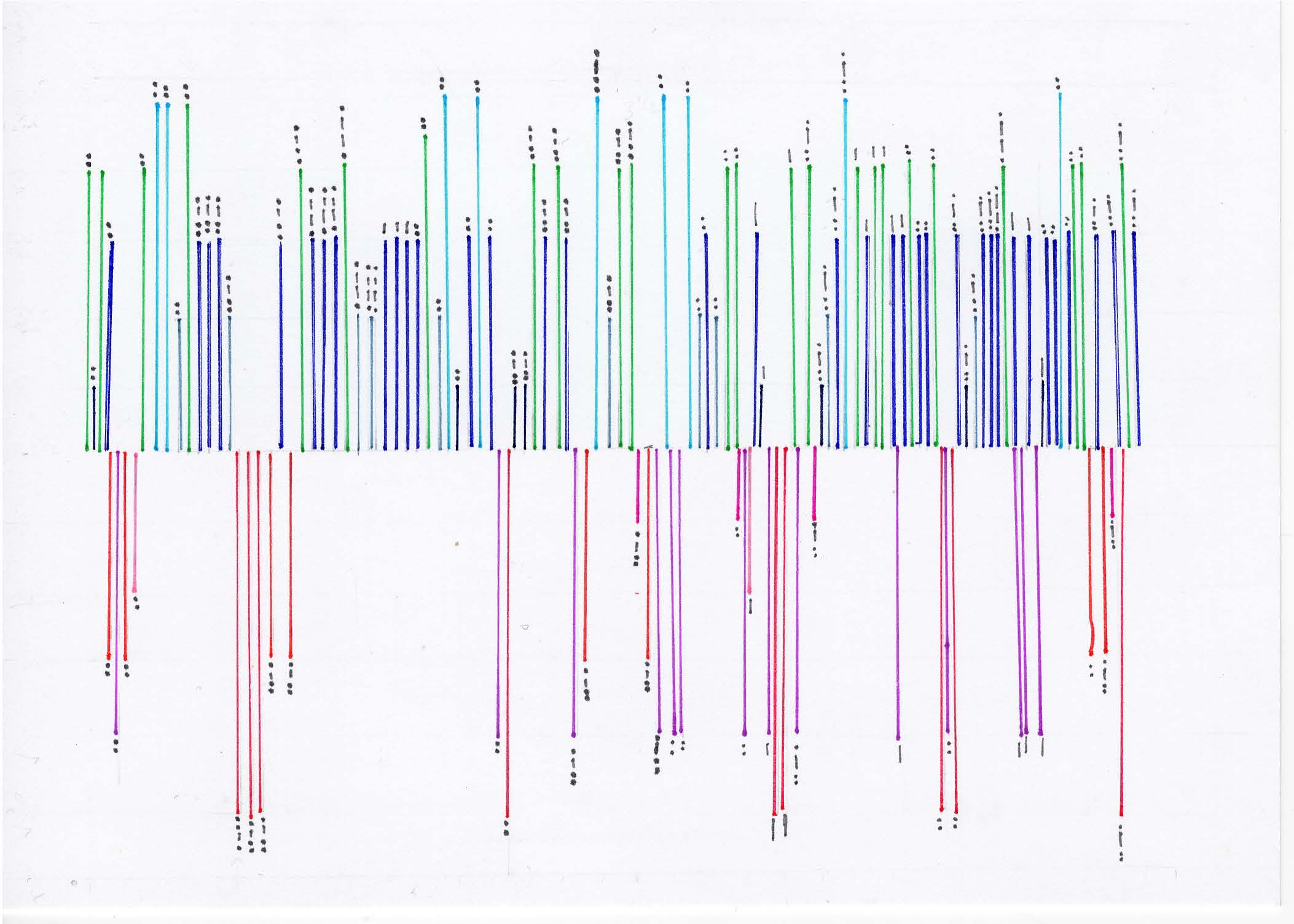 Handdrawn illustration of data, vertical lines in different shades of red, pink, green, and blue.